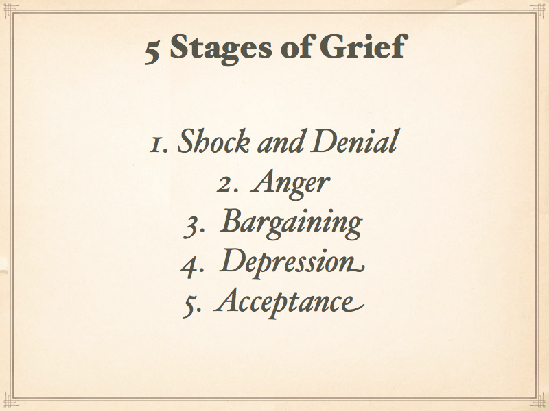 the five stages of death and Dr elisabeth kübler-ross first introduced the kübler-ross model, commonly known as the 5 stages of grief, in her 1969 book, on death and dying7 in her book, kübler-ross described the stages but emphasized that not everyone feels all 5 nor will everyone experience them in order.